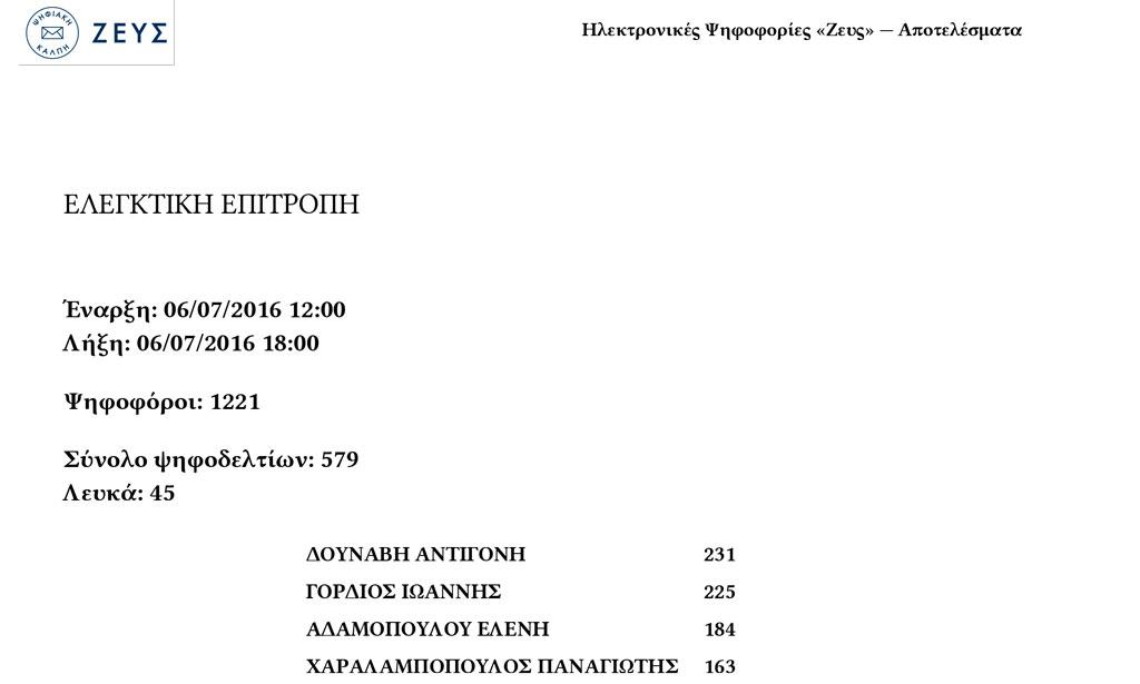 ekloges-seke-results-3